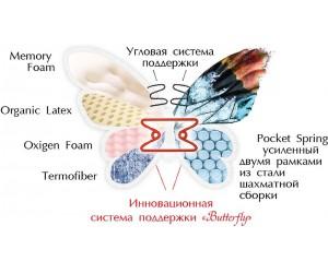 BUTTERFLY односторонний - ортопедический матрас ТМ BUTTERFLY (Украина)