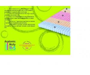 FIESTA - ортопедический матрас ТМ EVOLUTION (Украина)