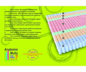 SENSITIV - ортопедический матрас ТМ EVOLUTION (Украина)